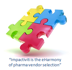 Impactiviti vendor services