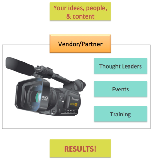 video production pharmaceutical training