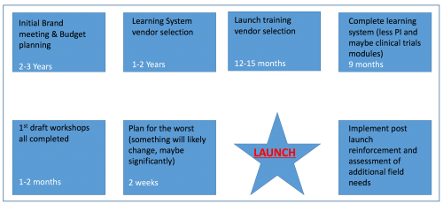 launch-sequence2